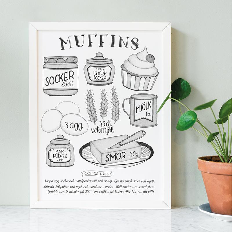 Poster recept muffins av Tovelisa
