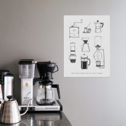 Poster Kaffe bryggkarta från Owl Streets