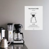 Poster med kaffe Pour over drop coffee från Owl Streets